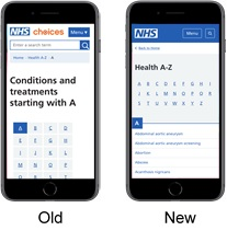 Screenshot of conditions a to z before and after